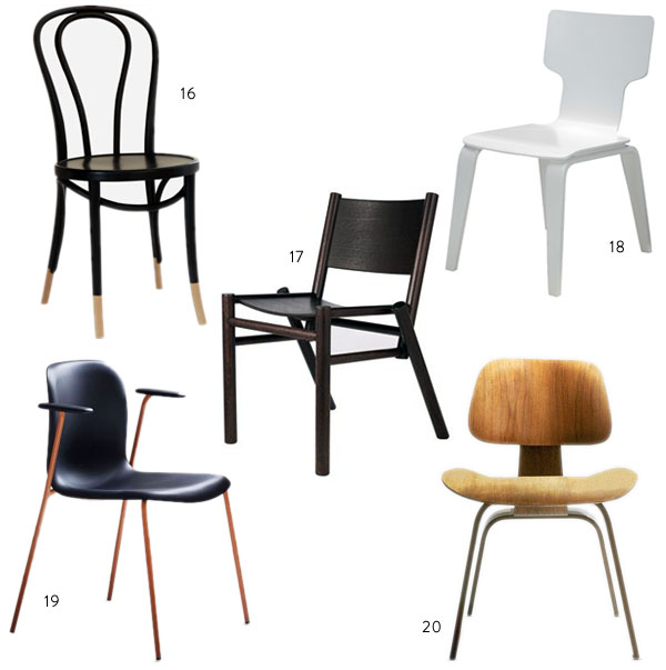 20 Great Dining Chairs The Design